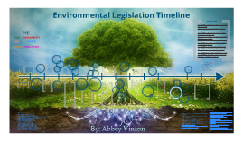 Copy of Environmental Legislation Timeline