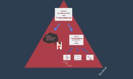 Verbeter je communicatie met het piramideprincipe