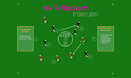 informative speech about soccer
