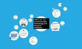 Unit 1: 4.2 Communication tECHNOLOGY