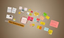 Copy of Unidad 2 Derecho de los Titulares