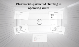 Pharmacist-partnered charting