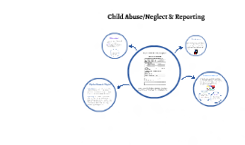 Child Abuse/Neglect & Reporting