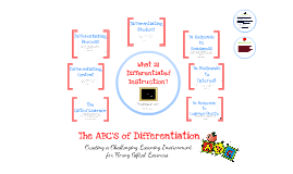 Copy of The ABC's of Differentiation