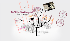 to kill a mockingbird archetypes Choose a passage from the text of to kill a mockingbird that you believe expresses an important point about a character or the message of the story copy the passage onto your paper and write about what you found so important about the passage.