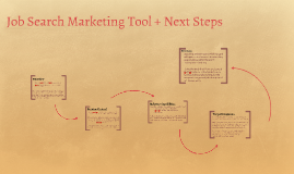 Job Search Marketing Tool