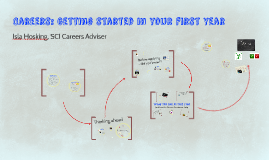 2018-19: Yr 1 ENG: Careers support & getting started in your 1st year
