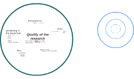Quality of the research