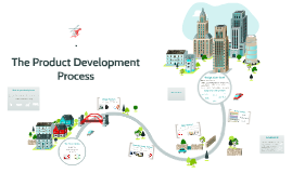 The Product Development Process