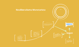Copy of Neoliberalismo Monetarista