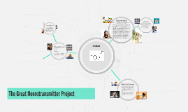 The Great Neurotransmitter Project