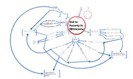Poverty in Minnesota