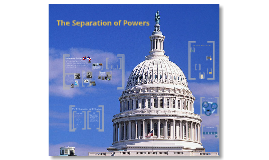Copy of Separation of Powers
