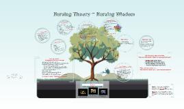 Copy of Nursing Theory ~ Nursing Wisdom