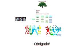 Diagrama de árvore