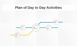 Plan of Day to Day Activities