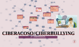 CIBERACOSO/CIBERBULLYING