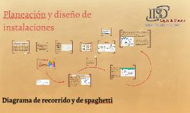 Diagrama de recorrido y de spaggueti.