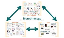 Copy of AP Bio- Information 3: Biotechnology