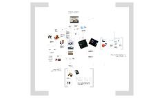Copy of Ciberculturas y dinámica de la web