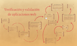 Verificación y validación de aplicaciones web