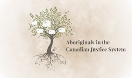 Aboriginals in the Canadian Justice System
