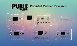 Potential Partner Research