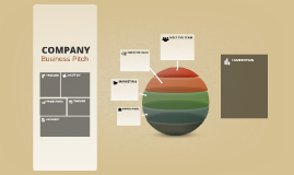 Business Pitch—Layers