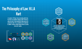 Copy of The Philosophy of Law: H.L.A Hart
