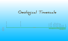 Copy of Geological Timescale