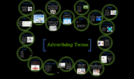 Copy of Advertising Terms