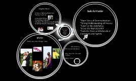 bni 10 minute presentationjeanne muckerman on prezi, Presentation templates
