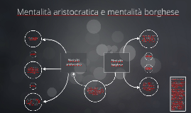MENTALITA' ARISTOCRATICA
