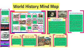 Mind map of world history by jaden bailey on prezi gumiabroncs Gallery