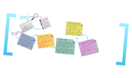 Tics para crear una campaña con codigos Qr