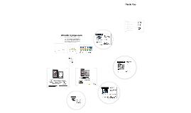 eReader Symposium - eReader & eBook Class