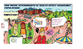 Copy of Copy of How social determinants of health affect vulnerable populations