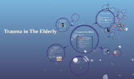 Copy of Trauma in The Elderly
