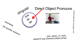 Copy of Direct Object Pronouns