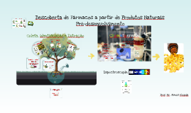 Copy of Copy of Descoberta de Fármacos a partir de Produtos Naturais: Pré-desenvolvimento