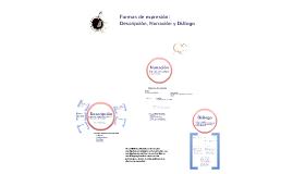 Formas de expresión: Descripción, Narración y Diálogo