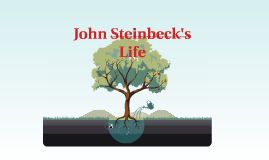 The timeline of John Steinbeck's life.