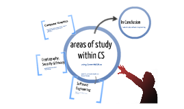 areas of study within CS