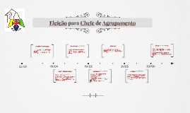Copy of Eleição para Chefe de Agrupamento