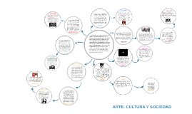Arte, Cultura y Sociedad