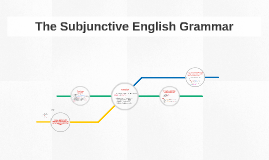 The Subjunctive English Grammar