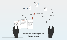 Community Manager and Restaurants