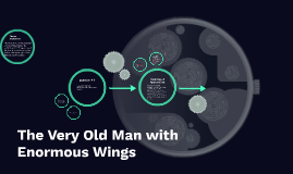 The Very Old Man with Enormous Wings