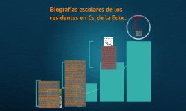Biografìa escolar de los residentes en Cs. de la Educ.