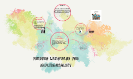 Finding language for Multimodality